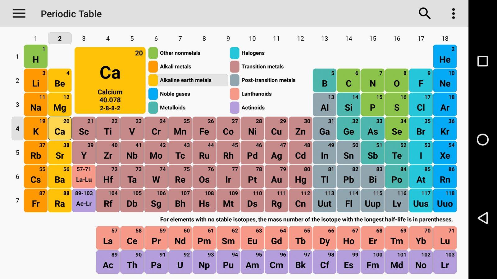 Chem4Kidscom Elements amp Periodic Table