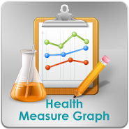 Health Measure Graph